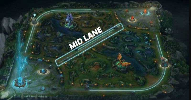 LOL: Wild Rift – How to farm efficiently as a Mid Laner